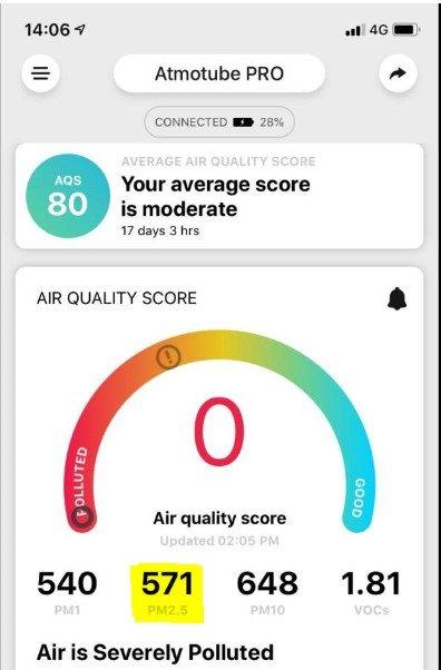 levegőminőség-mérő