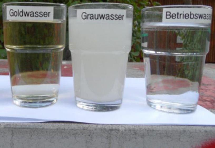 Szürkevíz-hasznosítás